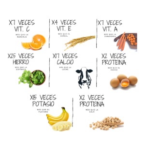 tabla-comparativa-alimentos